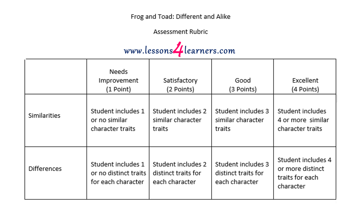 Frog and toad different and alike s lessons4learners assess students venn diagram using the attached rubric ccuart Images